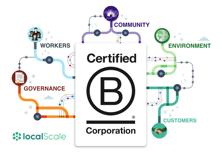 LocalScale certified as a (pending) B-Corporation!